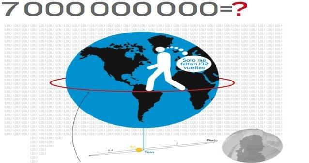 ¿Qué tanto son 7 mil millones?