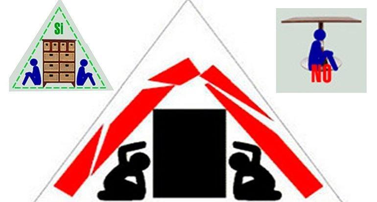 """El """"triángulo de la vida"""" podría salvarte en un sismo"""