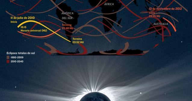 Fanáticos (y seguidores) de eclipses solares